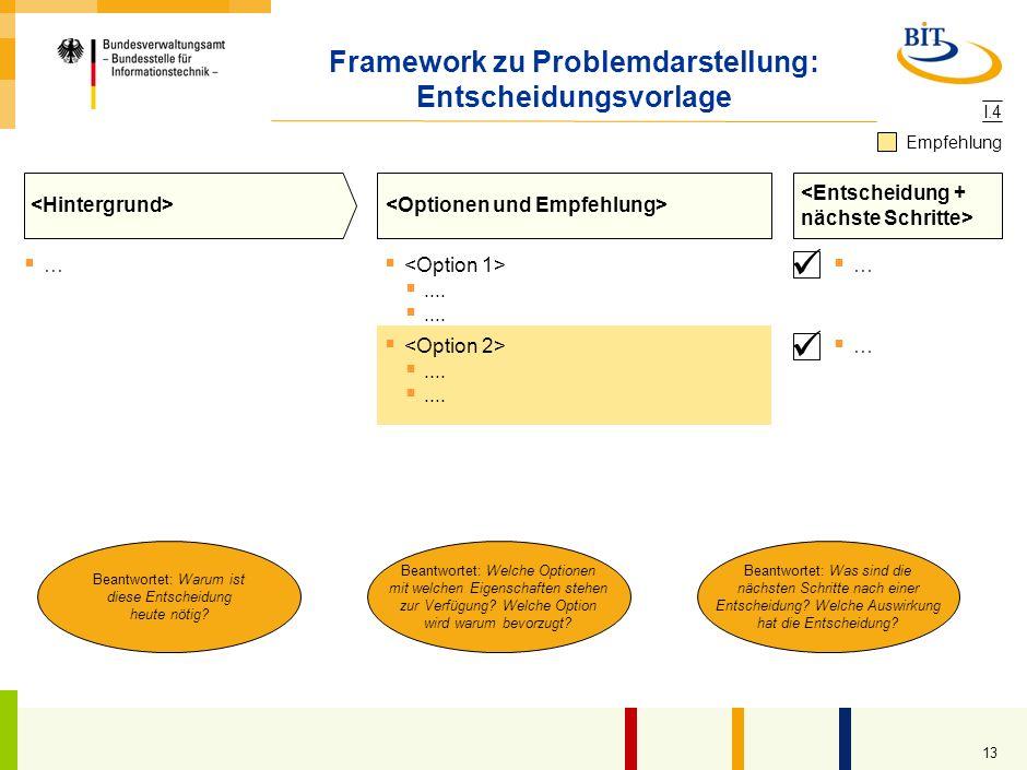 12 Framework zu Problemdarstellung: Bitte um Unterstützung … … … 1 2 Beantwortet: Welches Problem liegt vor? Beantwortet: Was wurde bisher versucht um