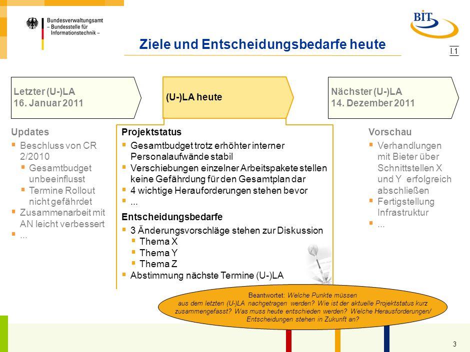 2 Inhalt Projektstatus AN Gesamtüberblick Abnahme- und Vertragsstatus 1 Statusbericht fachliche Konzepte 1 Status Zusammenarbeit AN/AG aus AN-Sicht 1