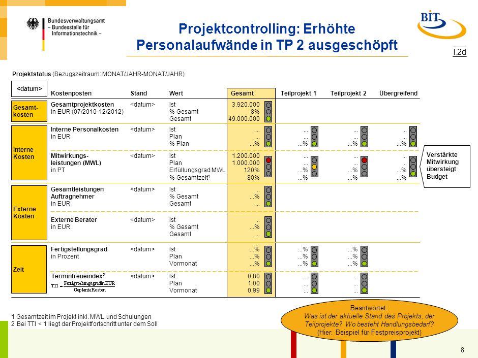 7 Verbesserungsfähige Zusammenarbeit mit dem Auftragnehmer AG-SICHT Folgende Punkte sind aus Sicht des AG verbesserungswürdig Komplexe Fragestellungen