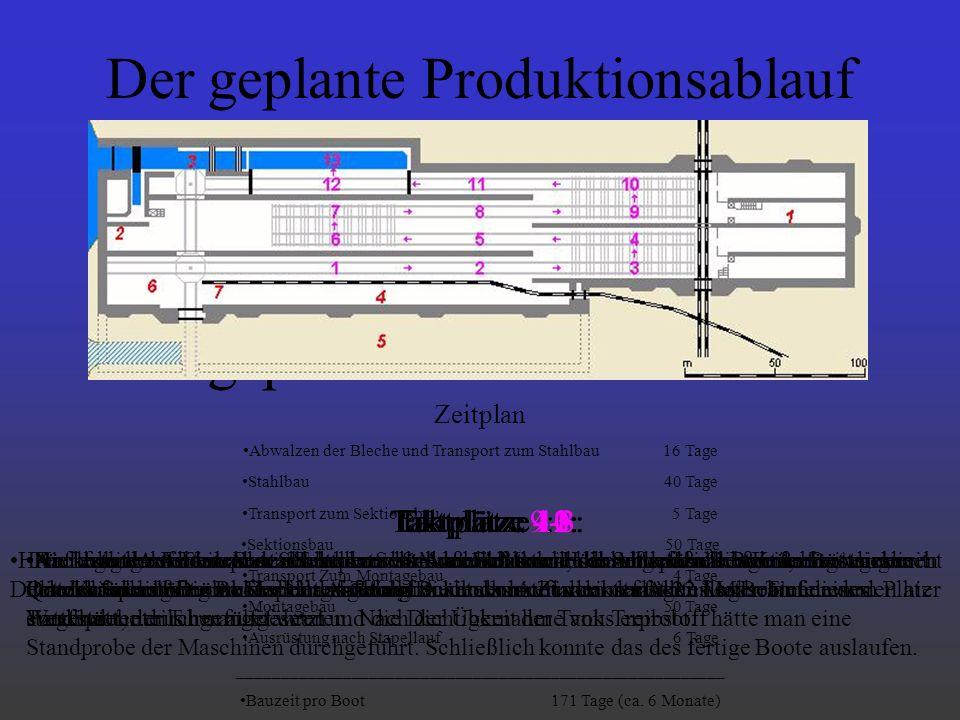 Der geplante Produktionsablauf Taktplätze 1-3: Kiellegung und das Ausrichten der Sektionen mit den anschließenden Schweißarbeiten der Druckkörperstoßn