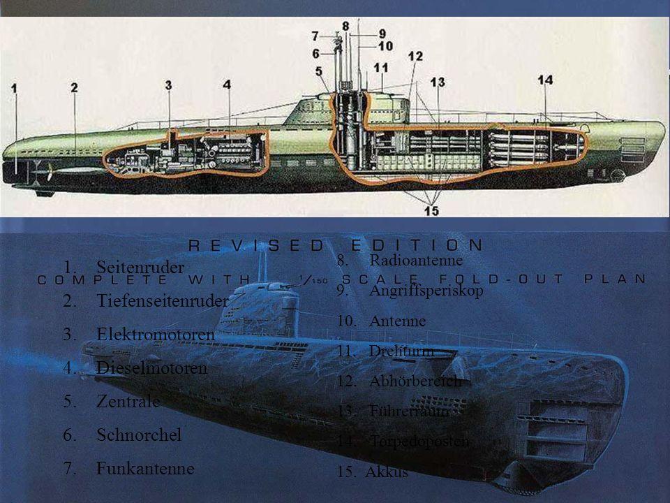 1.Seitenruder 2.Tiefenseitenruder 3.Elektromotoren 4.Dieselmotoren 5.Zentrale 6.Schnorchel 7.Funkantenne 8. Radioantenne 9. Angriffsperiskop 10. Anten