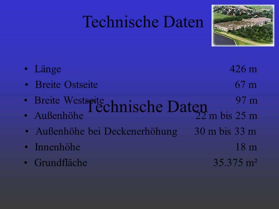 Technische Daten Länge 426 m Breite Ostseite 67 m Breite Westseite 97 m Außenhöhe 22 m bis 25 m Außenhöhe bei Deckenerhöhung 30 m bis 33 m Innenhöhe 1
