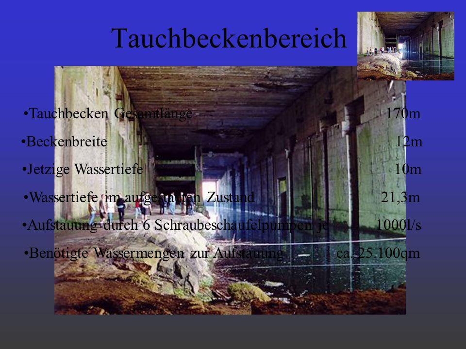Tauchbeckenbereich Tauchbecken Gesamtlänge 170m Beckenbreite 12m Jetzige Wassertiefe 10m Wassertiefe im aufgestauten Zustand 21,3m Aufstauung durch 6