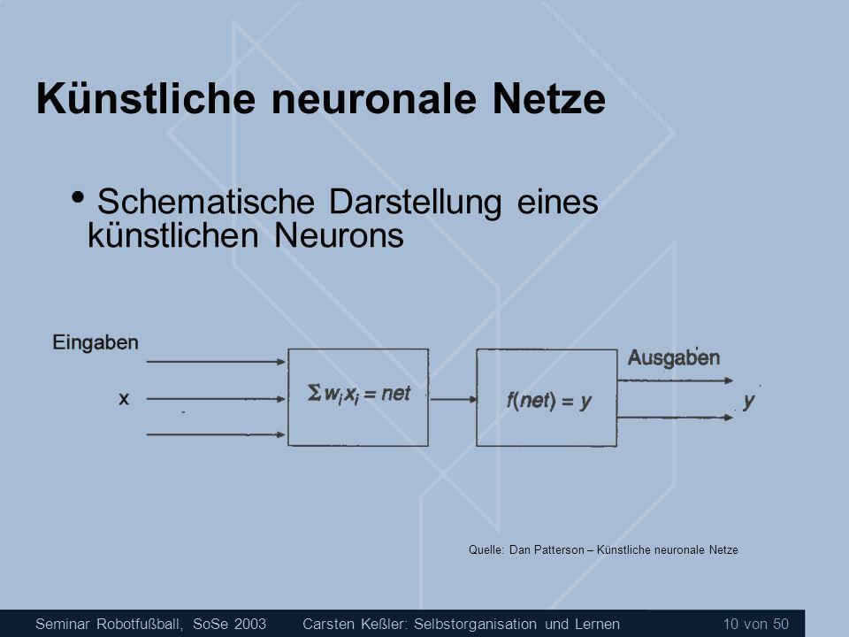 Seminar Robotfußball, SoSe 2003Carsten Keßler: Selbstorganisation und Lernen 10 von 50 Künstliche neuronale Netze Schematische Darstellung eines künst