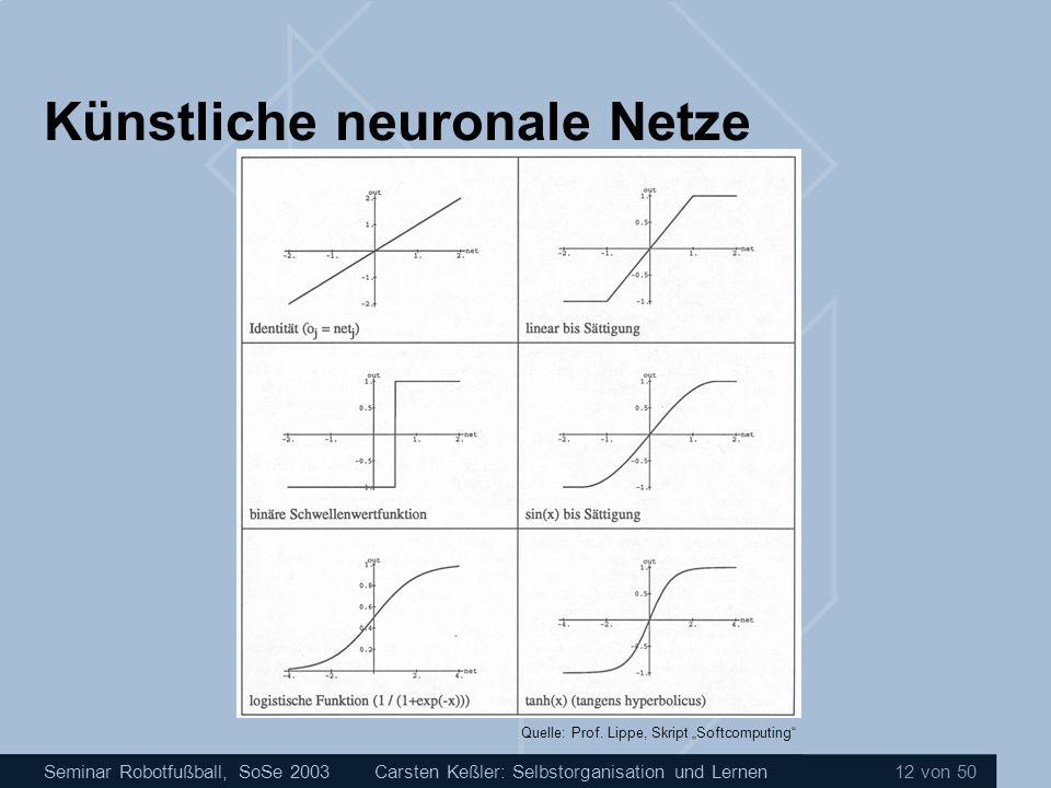 Seminar Robotfußball, SoSe 2003Carsten Keßler: Selbstorganisation und Lernen 12 von 50 Künstliche neuronale Netze Quelle: Prof. Lippe, Skript Softcomp