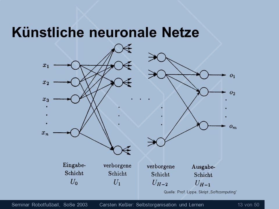 Seminar Robotfußball, SoSe 2003Carsten Keßler: Selbstorganisation und Lernen 13 von 50 Künstliche neuronale Netze Quelle: Prof. Lippe, Skript Softcomp