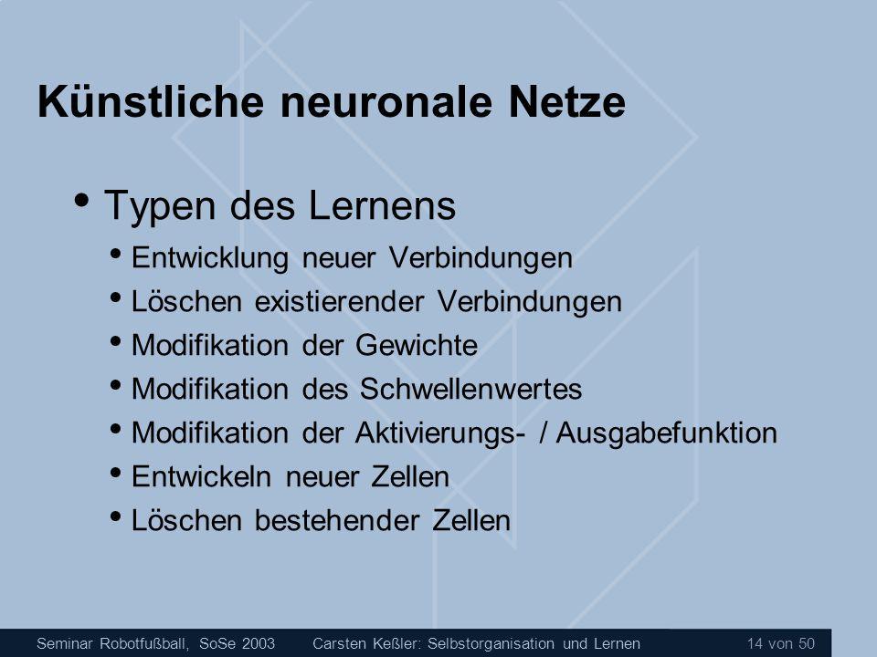Seminar Robotfußball, SoSe 2003Carsten Keßler: Selbstorganisation und Lernen 14 von 50 Künstliche neuronale Netze Typen des Lernens Entwicklung neuer