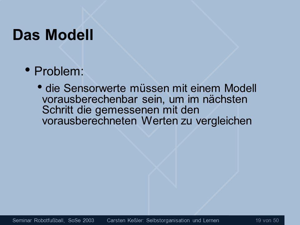 Seminar Robotfußball, SoSe 2003Carsten Keßler: Selbstorganisation und Lernen 19 von 50 Das Modell Problem: die Sensorwerte müssen mit einem Modell vor