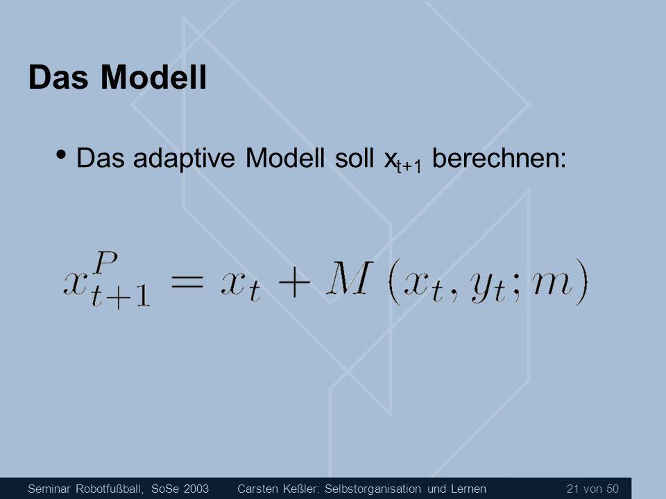 Seminar Robotfußball, SoSe 2003Carsten Keßler: Selbstorganisation und Lernen 21 von 50 Das Modell Das adaptive Modell soll x t+1 berechnen: