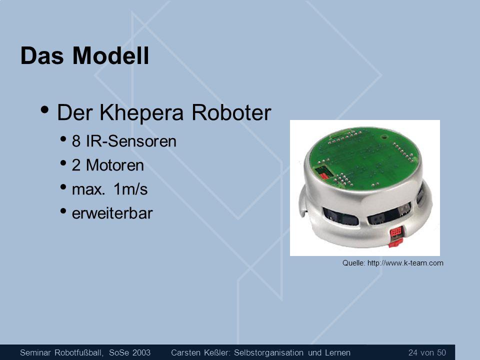 Seminar Robotfußball, SoSe 2003Carsten Keßler: Selbstorganisation und Lernen 24 von 50 Das Modell Der Khepera Roboter 8 IR-Sensoren 2 Motoren max. 1m/