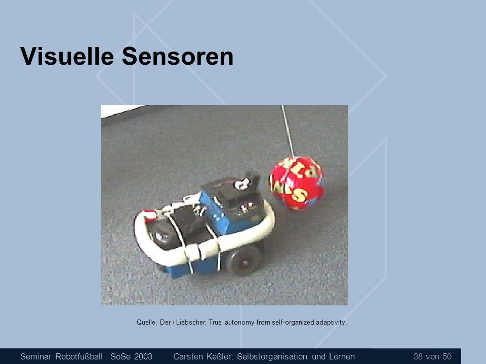Seminar Robotfußball, SoSe 2003Carsten Keßler: Selbstorganisation und Lernen 38 von 50 Visuelle Sensoren Quelle: Der / Liebscher: True autonomy from s