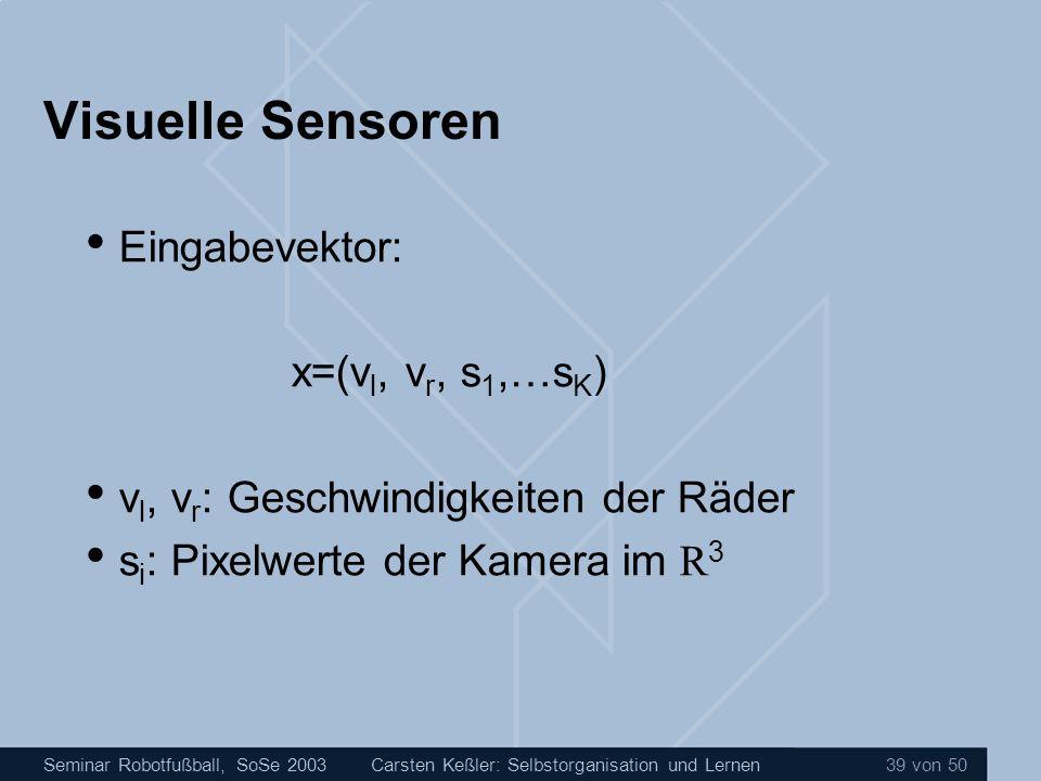 Seminar Robotfußball, SoSe 2003Carsten Keßler: Selbstorganisation und Lernen 39 von 50 Visuelle Sensoren Eingabevektor: x=(v l, v r, s 1,…s K ) v l, v