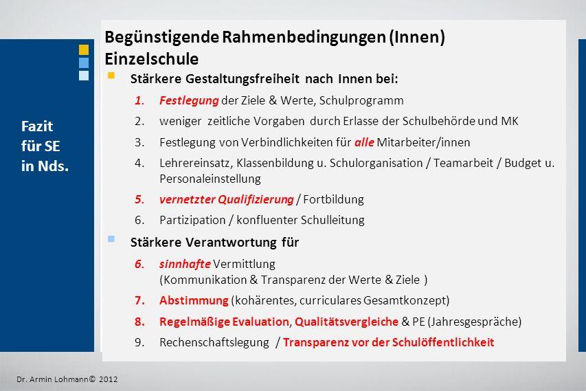 Begünstigende Rahmenbedingungen (Innen) Einzelschule Stärkere Gestaltungsfreiheit nach Innen bei: 1.Festlegung der Ziele & Werte, Schulprogramm 2.weni