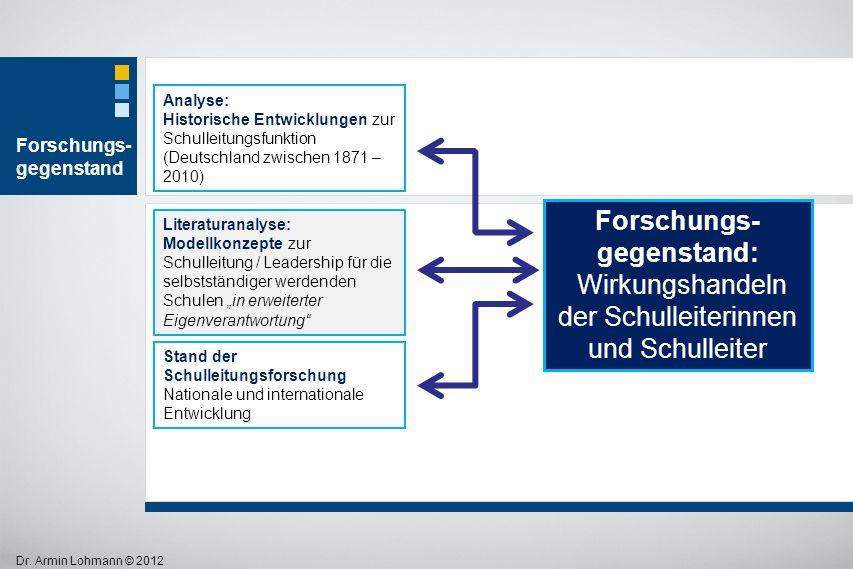 Dr. Armin Lohmann © 2012 Forschungs- gegenstand: Wirkungshandeln der Schulleiterinnen und Schulleiter Analyse: Historische Entwicklungen zur Schulleit