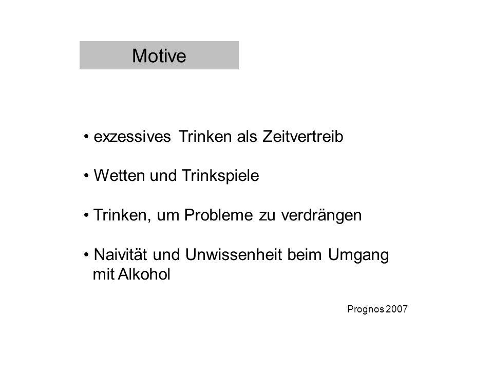Motive exzessives Trinken als Zeitvertreib Wetten und Trinkspiele Trinken, um Probleme zu verdrängen Naivität und Unwissenheit beim Umgang mit Alkohol