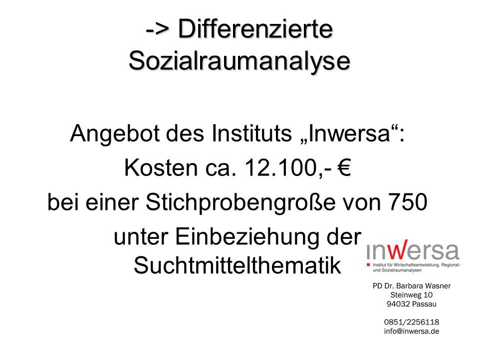 -> Differenzierte Sozialraumanalyse Angebot des Instituts Inwersa: Kosten ca. 12.100,- bei einer Stichprobengroße von 750 unter Einbeziehung der Sucht