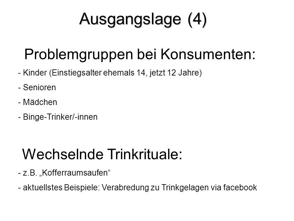 Ausgangslage (4) Problemgruppen bei Konsumenten: - Kinder (Einstiegsalter ehemals 14, jetzt 12 Jahre) - Senioren - Mädchen - Binge-Trinker/-innen Wech