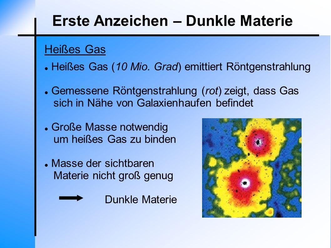 Erste Anzeichen – Dunkle Materie Heißes Gas Heißes Gas (10 Mio. Grad) emittiert Röntgenstrahlung Gemessene Röntgenstrahlung (rot) zeigt, dass Gas sich