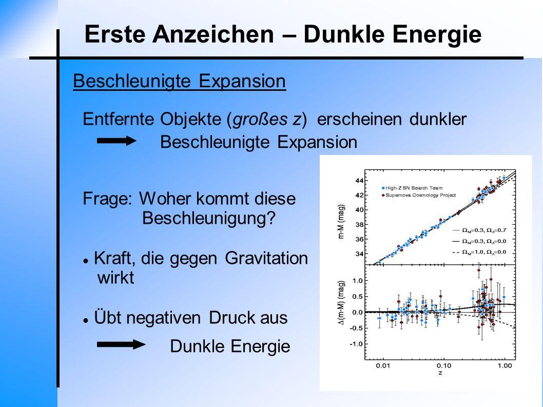 Erste Anzeichen – Dunkle Energie Beschleunigte Expansion Entfernte Objekte (großes z) erscheinen dunkler Frage: Woher kommt diese Beschleunigung? Kraf