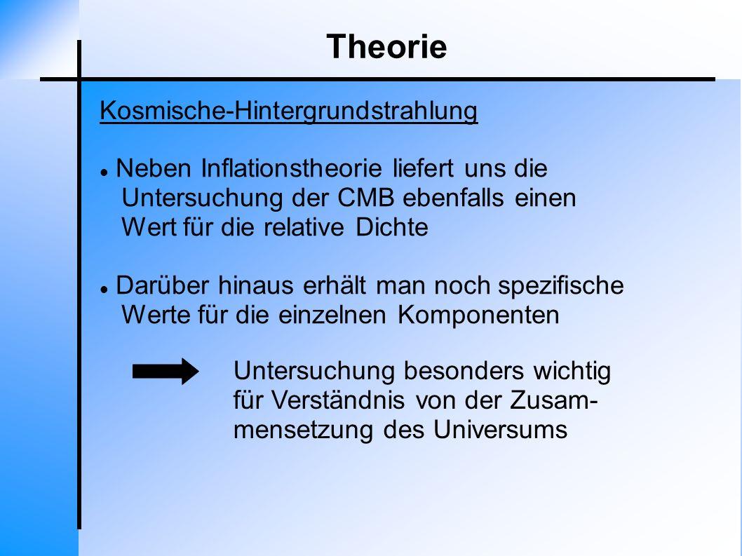 Theorie Kosmische-Hintergrundstrahlung Neben Inflationstheorie liefert uns die Untersuchung der CMB ebenfalls einen Wert für die relative Dichte Darüb