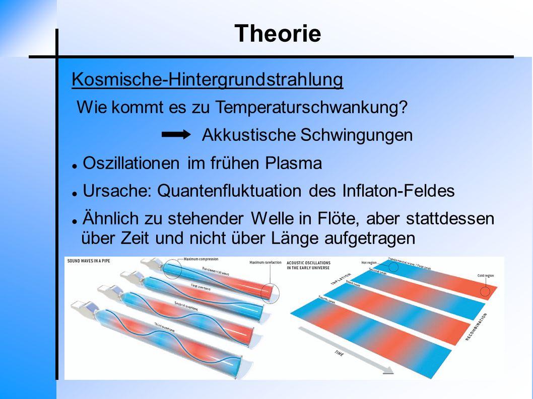 Theorie Kosmische-Hintergrundstrahlung Wie kommt es zu Temperaturschwankung? Akkustische Schwingungen Oszillationen im frühen Plasma Ursache: Quantenf