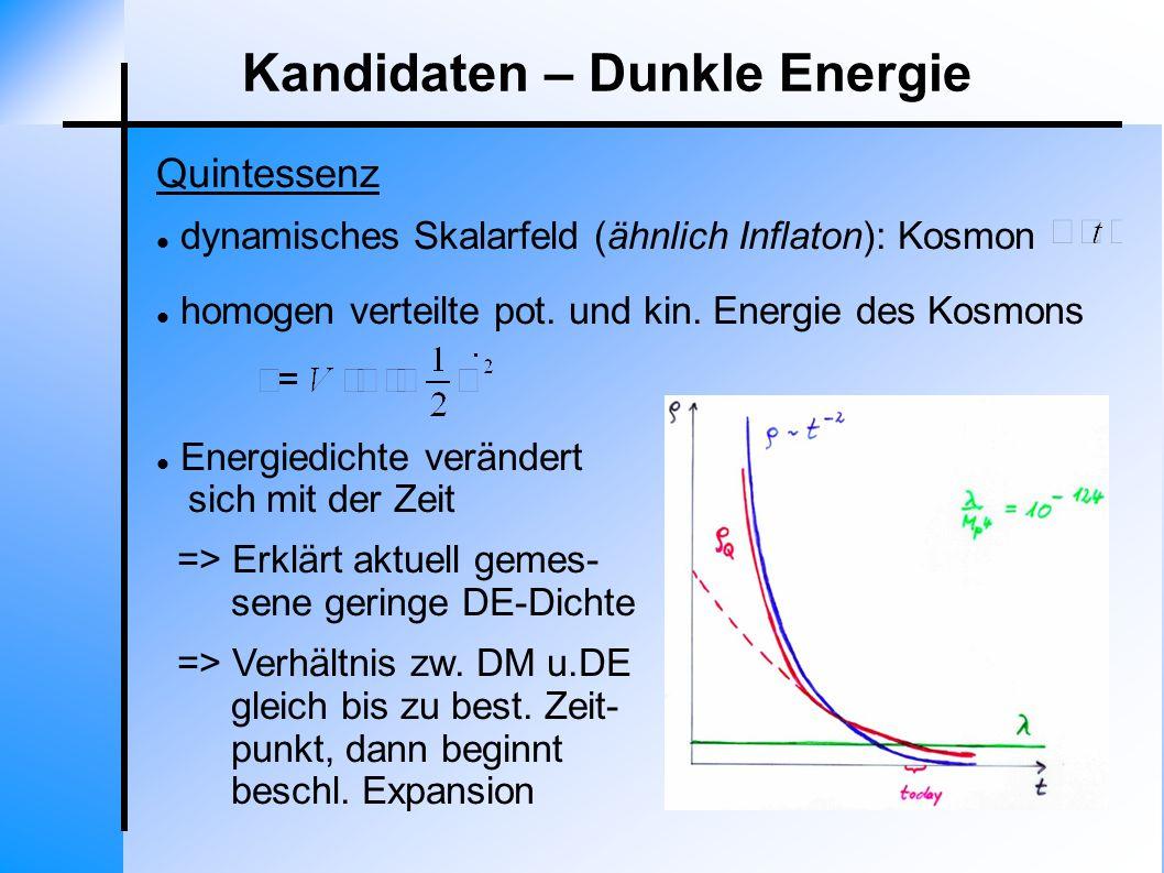 Quintessenz Kandidaten – Dunkle Energie dynamisches Skalarfeld (ähnlich Inflaton): Kosmon homogen verteilte pot. und kin. Energie des Kosmons Energied