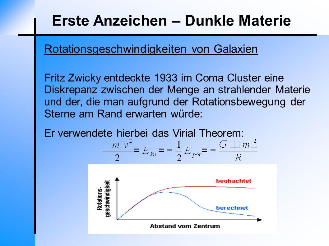 Erste Anzeichen – Dunkle Materie Fritz Zwicky entdeckte 1933 im Coma Cluster eine Diskrepanz zwischen der Menge an strahlender Materie und der, die ma