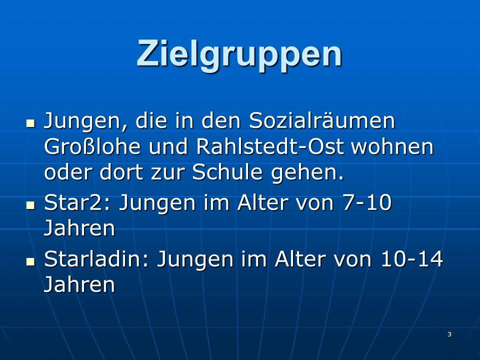 3 Zielgruppen Jungen, die in den Sozialräumen Großlohe und Rahlstedt-Ost wohnen oder dort zur Schule gehen. Jungen, die in den Sozialräumen Großlohe u