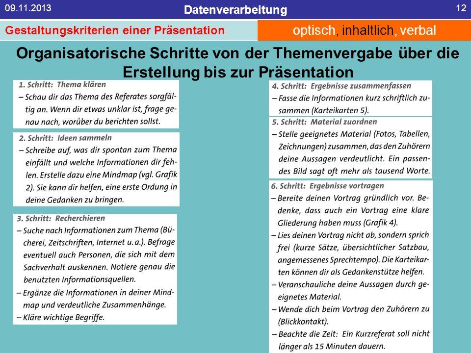 Datenverarbeitung Organisatorische Schritte von der Themenvergabe über die Erstellung bis zur Präsentation 09.11.201312 optisch, inhaltlich, verbal Ge