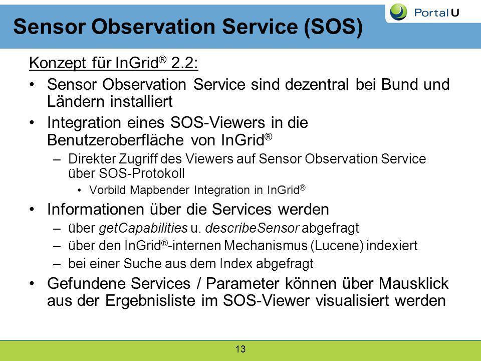 13 Sensor Observation Service (SOS) Konzept für InGrid ® 2.2: Sensor Observation Service sind dezentral bei Bund und Ländern installiert Integration e