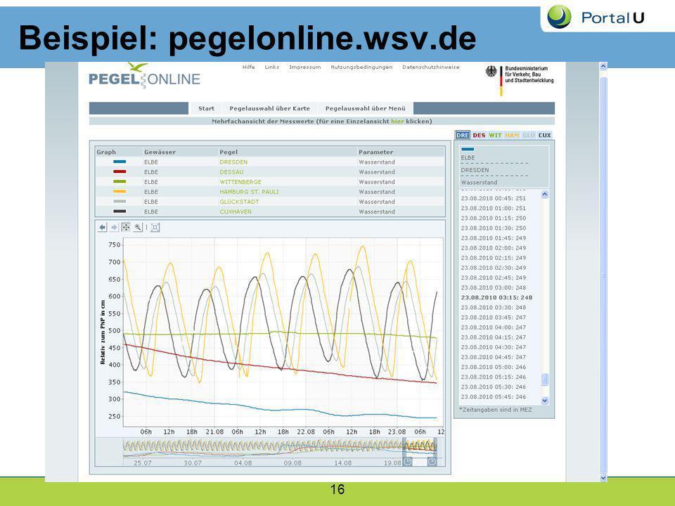 16 Beispiel: pegelonline.wsv.de