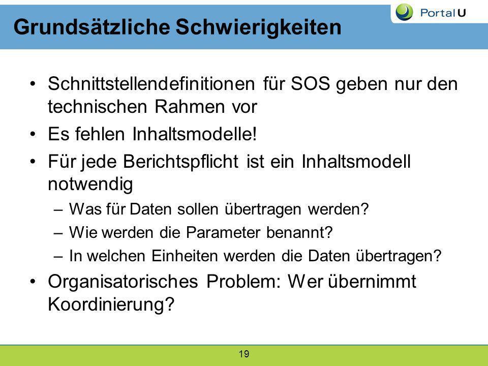 19 Grundsätzliche Schwierigkeiten Schnittstellendefinitionen für SOS geben nur den technischen Rahmen vor Es fehlen Inhaltsmodelle! Für jede Berichtsp