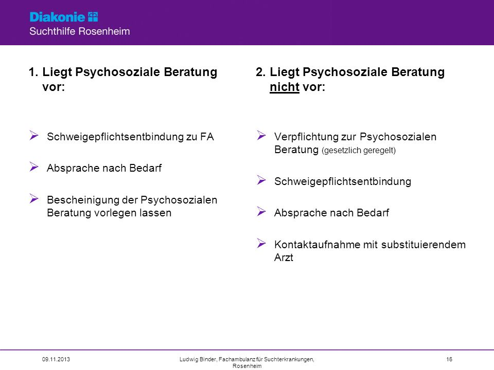 1. Liegt Psychosoziale Beratung vor: Schweigepflichtsentbindung zu FA Absprache nach Bedarf Bescheinigung der Psychosozialen Beratung vorlegen lassen