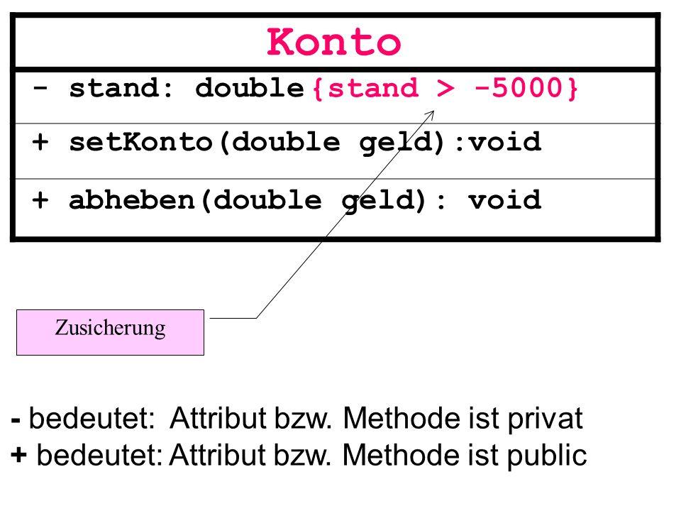 Konto - stand: double + setKonto(double geld):void + abheben(double geld): void - bedeutet: Attribut bzw. Methode ist privat + bedeutet: Attribut bzw.