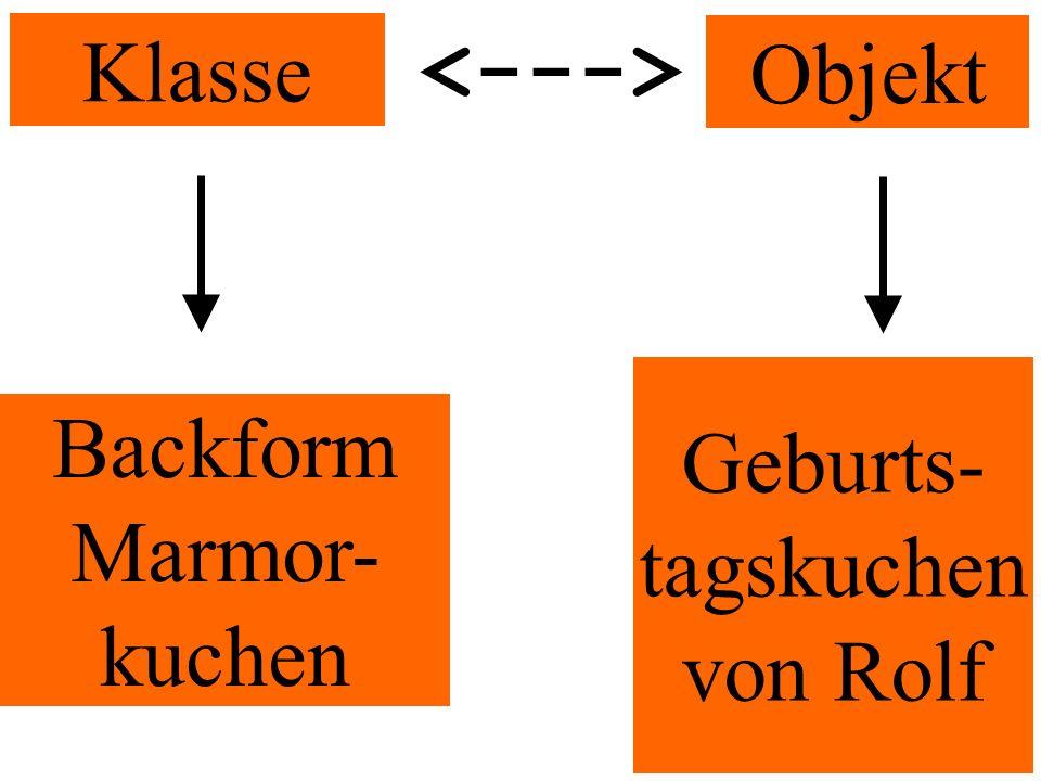 Backform Marmor- kuchen Geburts- tagskuchen von Rolf Klasse Objekt
