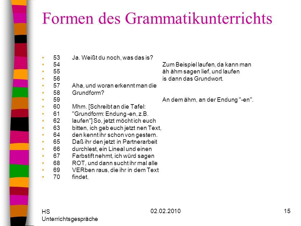 HS Unterrichtsgespräche 02.02.201015 Formen des Grammatikunterrichts 53Ja. Weißt du noch, was das is? 54Zum Beispiel laufen, da kann man 55äh ähm sage
