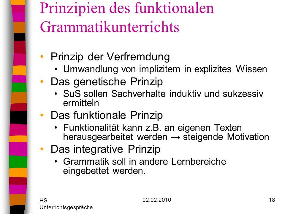 HS Unterrichtsgespräche 02.02.201018 Prinzipien des funktionalen Grammatikunterrichts Prinzip der Verfremdung Umwandlung von implizitem in explizites