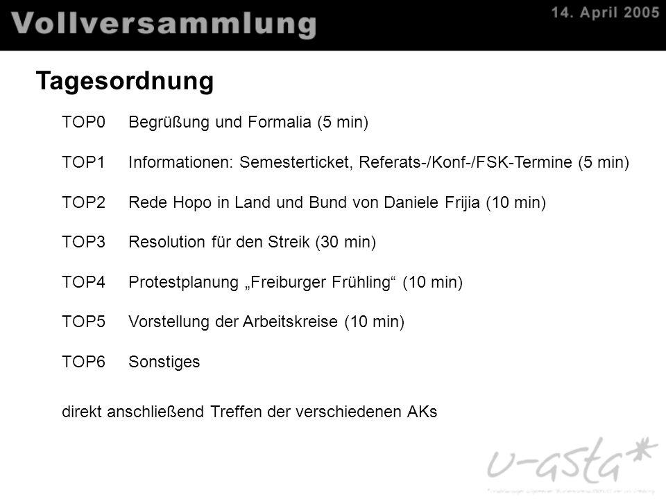 Tagesordnung TOP0Begrüßung und Formalia (5 min) TOP1Informationen: Semesterticket, Referats-/Konf-/FSK-Termine (5 min) TOP2Rede Hopo in Land und Bund