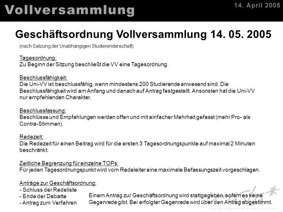 Geschäftsordnung Vollversammlung 14. 05. 2005 (nach Satzung der Unabhängigen Studierendenschaft) Tagesordnung: Zu Beginn der Sitzung beschließt die VV
