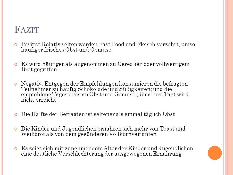 F AZIT Positiv: Relativ selten werden Fast Food und Fleisch verzehrt, umso häufiger frisches Obst und Gemüse Es wird häufiger als angenommen zu Cereal