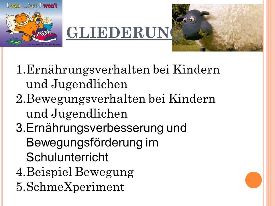 GLIEDERUNG 1.Ernährungsverhalten bei Kindern und Jugendlichen 2.Bewegungsverhalten bei Kindern und Jugendlichen 3.Ernährungsverbesserung und Bewegungs