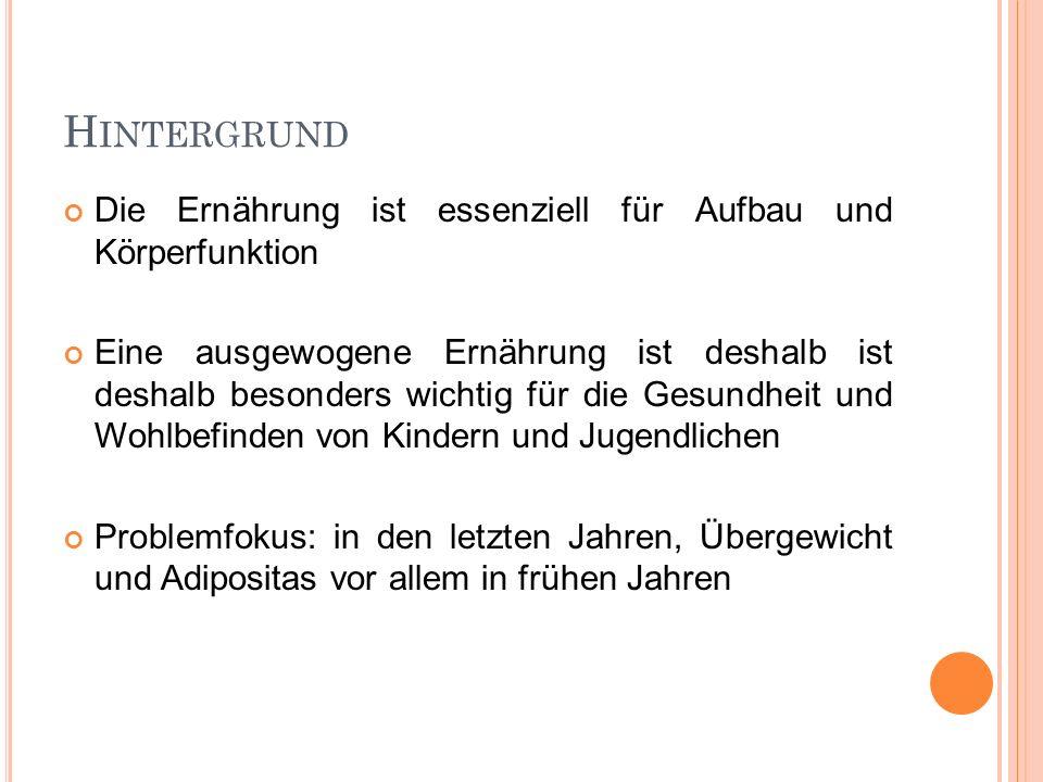 V ERWENDETE L ITERATUR Lampert/Mensink/Romahn/Woll: Körperlich- sportliche Aktivität von Kindern und Jugendlichen in Deutschland Ergebnisse des Kinder- und Jugendgesundheitssurveys (KiGGS), in: Bundesgesundheits- Gesundheitsforsch- Gesundheitsschutz 2007, S.