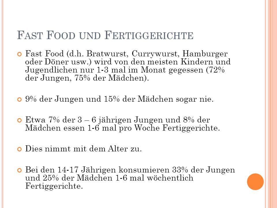 F AST F OOD UND F ERTIGGERICHTE Fast Food (d.h. Bratwurst, Currywurst, Hamburger oder Döner usw.) wird von den meisten Kindern und Jugendlichen nur 1-