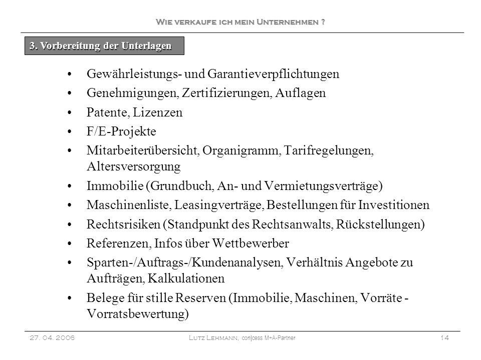 Gewährleistungs- und Garantieverpflichtungen Genehmigungen, Zertifizierungen, Auflagen Patente, Lizenzen F/E-Projekte Mitarbeiterübersicht, Organigram