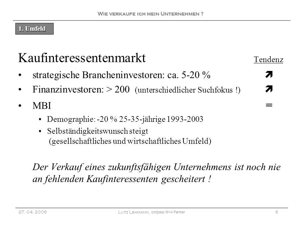 Kaufinteressentenmarkt Tendenz strategische Brancheninvestoren: ca. 5-20 % Finanzinvestoren: > 200 (unterschiedlicher Suchfokus !) MBI = Demographie: