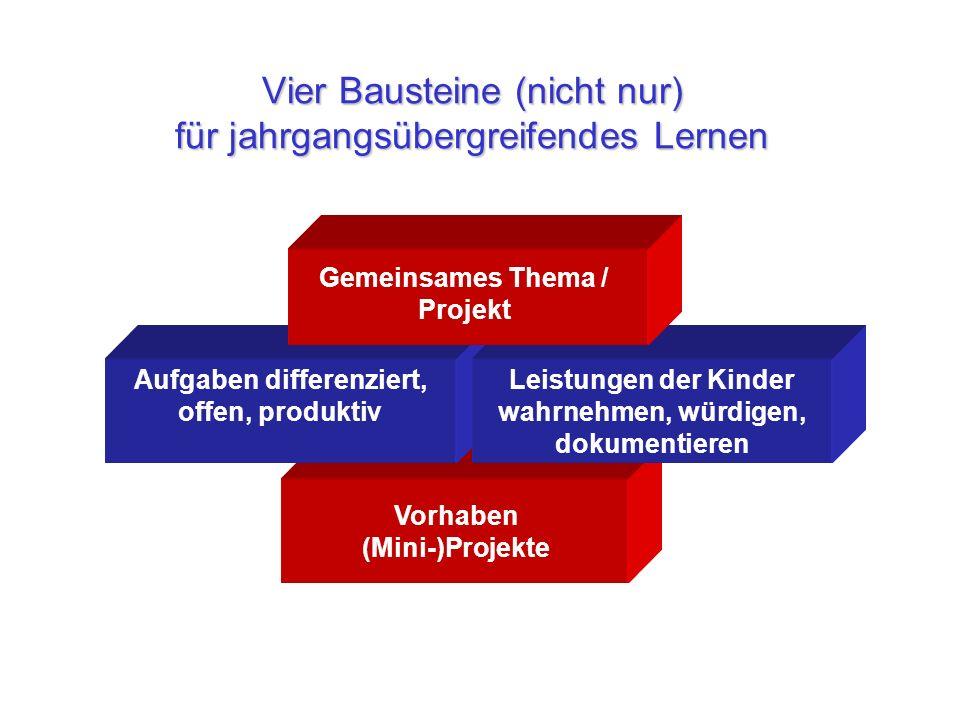 Vorhaben (Mini-)Projekte Vier Bausteine (nicht nur) für jahrgangsübergreifendes Lernen Aufgaben differenziert, offen, produktiv Leistungen der Kinder