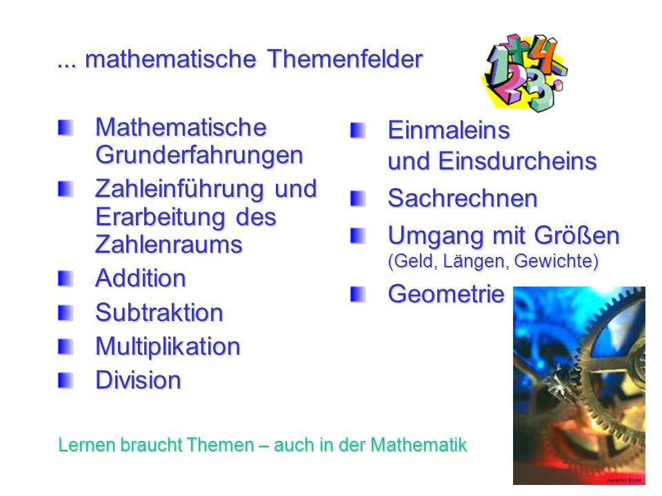 ... mathematische Themenfelder Mathematische Grunderfahrungen Zahleinführung und Erarbeitung des Zahlenraums AdditionSubtraktionMultiplikationDivision