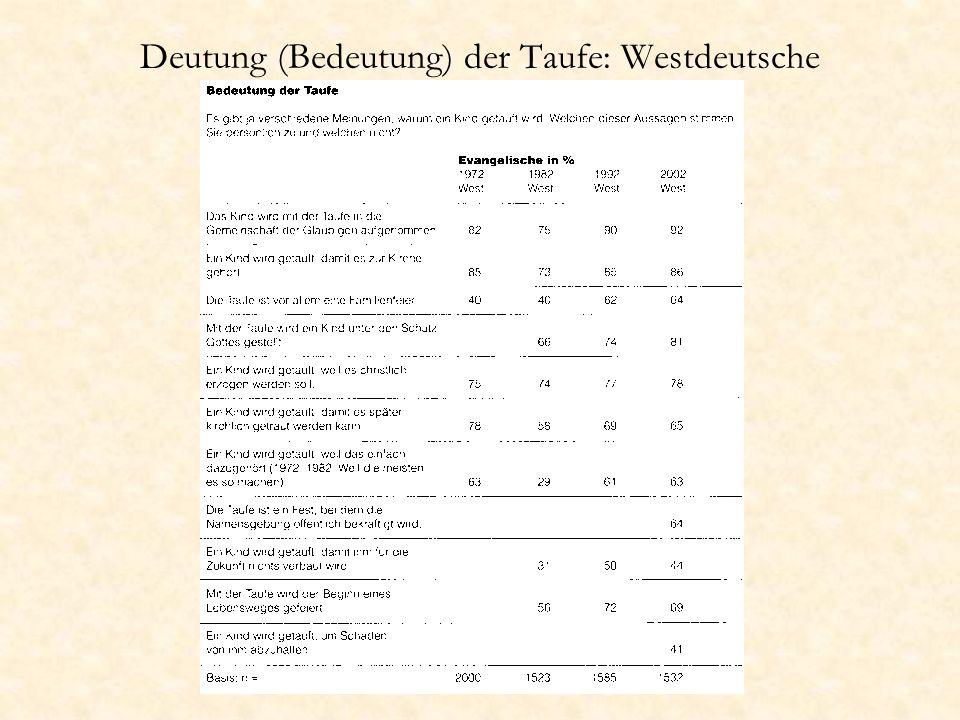Deutung (Bedeutung) der Taufe: Westdeutsche