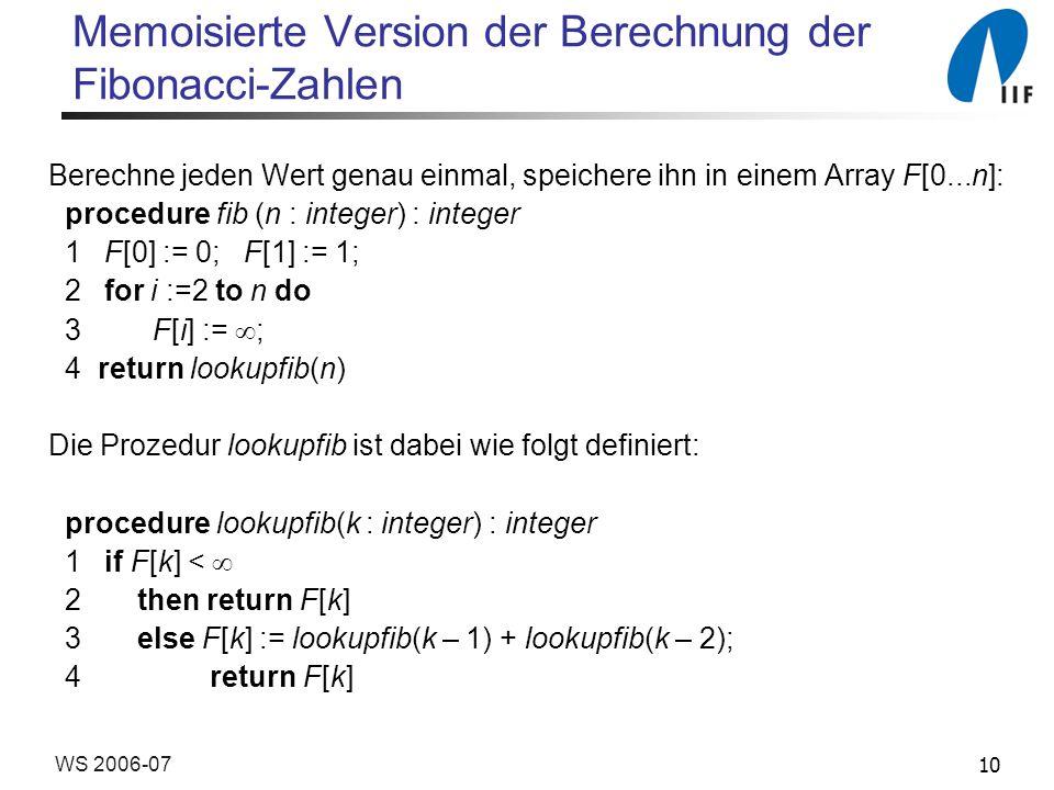 10WS 2006-07 Memoisierte Version der Berechnung der Fibonacci-Zahlen Berechne jeden Wert genau einmal, speichere ihn in einem Array F[0...n]: procedur