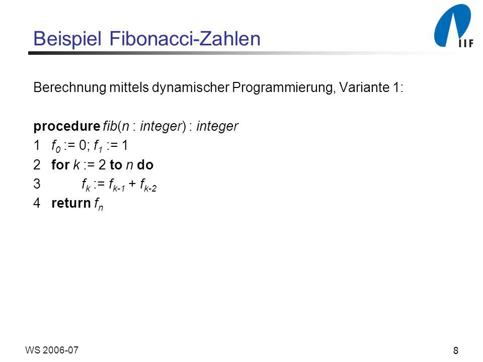 8WS 2006-07 Beispiel Fibonacci-Zahlen Berechnung mittels dynamischer Programmierung, Variante 1: procedure fib(n : integer) : integer 1f 0 := 0; f 1 :